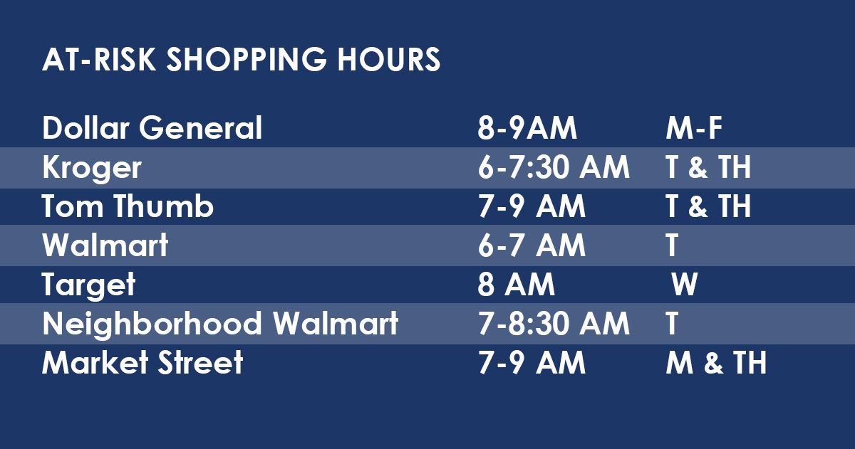 Chart for At Risk Shopping Hours